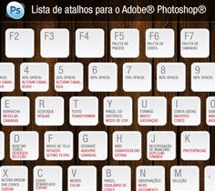 Infográfico Atalhos para o photoshop