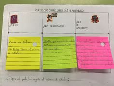 TEACHING IDEAS. Portfolio de Dori Fdez. para #AulaInnova @cfiesalamanca Event Ticket, Boarding Pass, Travel, Ideas, Viajes, Destinations, Traveling, Trips, Thoughts