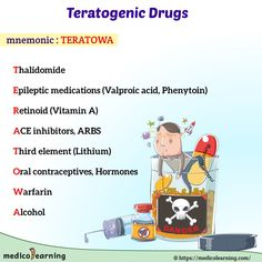Pharmacology Mnemonics, Medical Mnemonics, Pharmacy School, Pharmacy Humor, Pharmacy Technician, Medical School, Nursing Memes, Funny Nursing, Np School