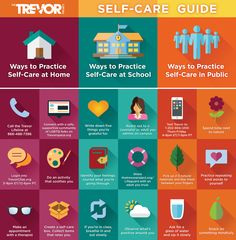 Trevor Project's Self-Care Guide When people are in crisis at home, school, or in public, this guide offers self-care tips and Trevor's resources so that they can turn to safety instead of self-harm.