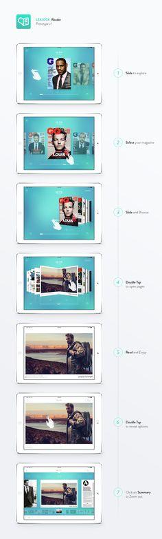 Lekiosk New (App) - Reader Prototype v1