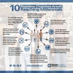 10 Reasons Churches are not Reaching Millennials #diagram