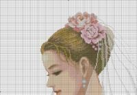 Cross Stitch Family, Cute Cross Stitch, Cross Stitching, Cross Stitch Embroidery, Wedding Cross Stitch Patterns, Cross Stitch Angels, Pixel Art, Marie, Photo Wall