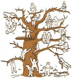 Где вы на этом дереве? Тест британского психолога Пипа Уилсона (Pip Wilson). Он был создан для школьников с целью проверить, как они освоились в школе за первые три года.…