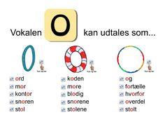 Danske Vokaler by Eva Strandberg - Educational Games for Kids on TinyTap Danish Language, Foreign Language, Educational Games For Kids, Cooperative Learning, Home Schooling, Grade 1, Speech Therapy, Sprog, Homeschool