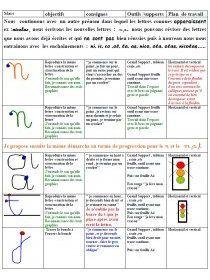 Librairie-Interactive - Graphisme et écriture cursive en GS