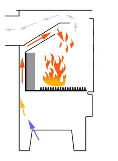 what size stove do I need, do I need to line my chimney, woodburner or multifuel stove, what fuel, hetas registered installers