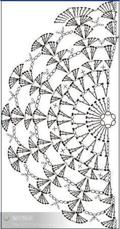Schemi per scialli all'uncinetto con anellino d'inizio/ Crochet shawls patterns with magic ring start