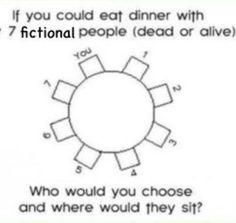1. Hermione Granger 2. Annabeth Chase 3. Tris Prior 4. Peeta Mellark 5. Percy Jackson 6.Tobias Eaton 7. Katniss Everdeen