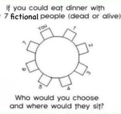 1-The Doctor (11) 2-Sherlock, 3-John Watson, 4-Emma Swan, 5-Captain Hook (Once version), 6- Sam Winchester, 7-Dean Winchester