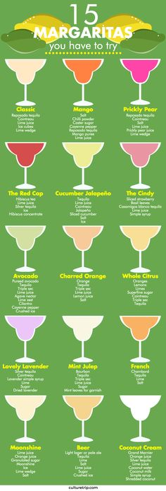 25 Margaritas For Cinco de Mayo Bar Drinks, Cocktail Drinks, Yummy Drinks, Alcoholic Drinks, Summer Cocktails, Margarita Cocktail, Vodka Cocktails, Margarita Party, Bourbon Drinks