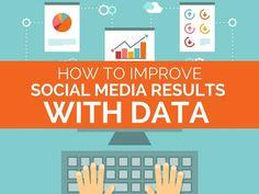 How to Improve Social Media Results With Data - rebekahradice.com... http://itz-my.com