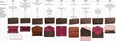 Louis Vuitton long wallets- Zippy, Clemence, Sarah, Pochette Felicie, Adele, Insolite, Josephine, Jeanne, Emilie