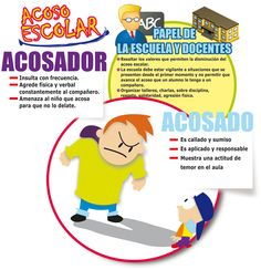 bullying - Buscar con Google | Discriminacion o Acoso | Pinterest ...