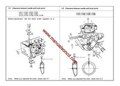 Brother VX Series Sewing Machine Service Manual.  Model numbers covered by this manual are VX511, VX541, VX561, VX581 (Free arm sewing machine) VX611, VX641, VX661, VX681 VX710, VX720, VX740, VX760, VX780 VX516, VX546, VX566, VX586 (Flat bed sewing machine) VX616, VX646, VX666, VX686  Included in this manual:  * Troubles and check points. * How to adjust the elements. * Sewing timing of the needle. * Needle swing in straight stitch sewing. *