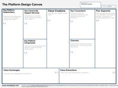 The Platform Design Canvas: a tool for Business Design ... interesting variation on the Business Model by Osterwalder et al