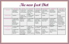 Paleo Autoimmune Protocol, Vegan V, Weight Loss Detox, Dessert For Dinner, Nutritious Meals, Healthy Tips, Food Styling, Health Fitness, Diets