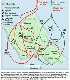 Japanese approach at Pearl Harbor