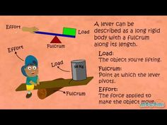 Lever - Physics for Kids. For more science stuff for kids, visit:  http://mocomi.com/learn/science/  Subscribe to our YouTube channel here http://www.youtube.com/user/mocomikids