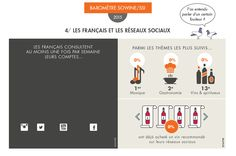 SOWINE® - L'AGENCE - marketing du vin, champagne et spiritueux - agence conseil marketing & communication