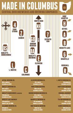 Columbus Ohio Breweries