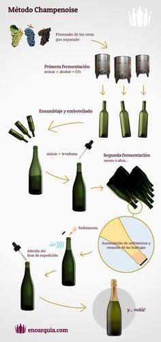Alrededor del mundo de los vinos espumosos, existen muchas curiosidades ...
