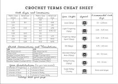 Crochet terms Cheat Sheet. Made for Crochet Camp 2013 at Slugs at the Refrigerator.