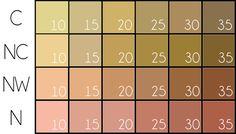 mac-foundation-colours1