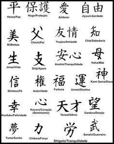 Resultado de imagen para kanji symbols and meanings list - Tattoos Neu Kanji Japanese, Japanese Symbol, Hanna Tattoo, Rune Tattoo, Symbols And Meanings, Chinese Words, Japanese Calligraphy, Creative Tattoos, Minimal Tattoo