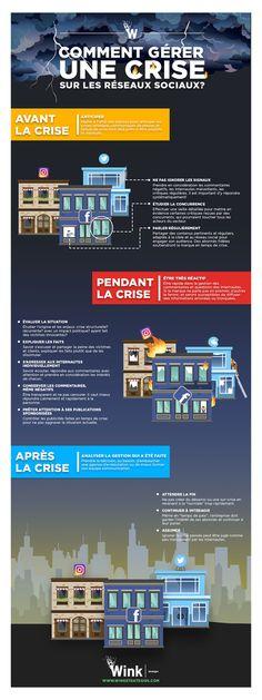 Infographie: la gestion de crise sur les réseaux sociaux | CultureRP | Scoop.it