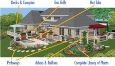 Landscape Design Software | HGTV Software