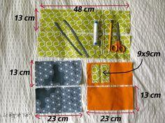 Tuto pochette porte-cartes - * * * Le Blog de ValèrIdées * * * Diy And Crafts, Blog, Sewing, Pattern, Crochet, Inspiration, Tela, Jars, Step By Step