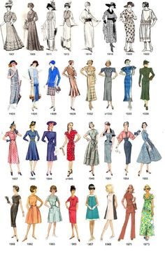 Fashion infographic : While students compare fashion and every day life they can look at this. - Fashion infographic : While students compare fashion and every day life they can look at this photo - Vintage Clothing, Vintage Dresses, Vintage Outfits, Women's Clothing, 1920 Outfits, 60s Dresses, Oscar Dresses, Vintage Sewing, Fashion Infographic