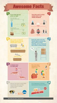 """Awesome Facts """"Infographic"""" — isn't that part of why it's called Coca-Cola?"""