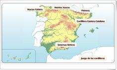Cordilleras española exteriores a la Meseta (Ciencias Sociales de 6º de Primaria)