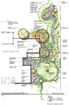 Side yard remodel by Northern Michigan Landscape Design Rendering