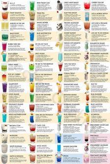 Liquor Drinks, Cocktail Drinks, Cocktail Recipes, Beverages, Good Bar Drinks, Cocktail List, Basic Bar Drinks, Alcoholic Drinks List, Fireball Whiskey Drinks
