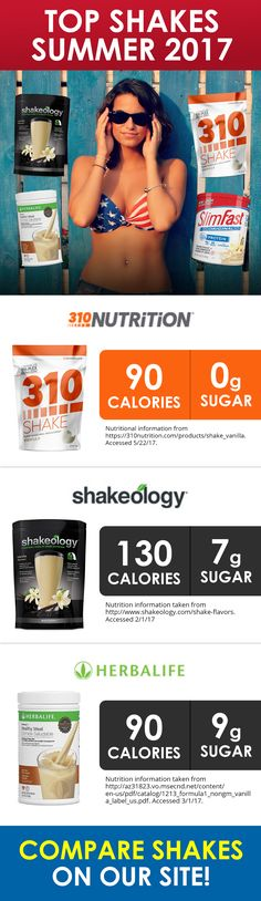 We Reviewed 10+ Shakes: Visit The Site To Compare!