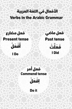 The verbs in the Arabic Language  #learning_Arabic