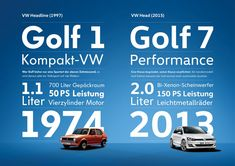 Volkswagen Font Family Volkswagen is a big and famous car company. Among them is the typeface of the Volkswagen brand, with the stylized VW. Golf 1, Volkswagen, Brand Identity Design, Branding Design, Text Fonts, Typography, Lettering, Conceptual Design, Brand Guidelines