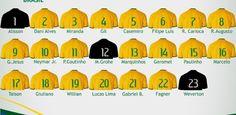 Blog Esportivo do Suíço:  Gabriel Jesus vestirá camisa 9 em primeiro teste de Tite na seleção