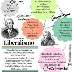 """60 curtidas, 4 comentários - To bem pro Enem (@tobemproenem) no Instagram: """"Vamos falar sobre o Liberalismo. . A passagem do Antigo Regime para uma sociedade liberal se…"""""""