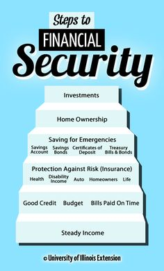 Steps to Financial Security