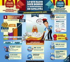 Infografía sobre la Independencia de Cataluña, de entremitosyrealidades.com.