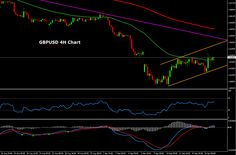 Forex Technical Analysis for GBPUSD with critical levels and trading targets for September 17, 2014. http://forexsignalsmarket.blogspot.com/2014/09/forex-technical-analysis-of-gbpusd-for-september-17.html