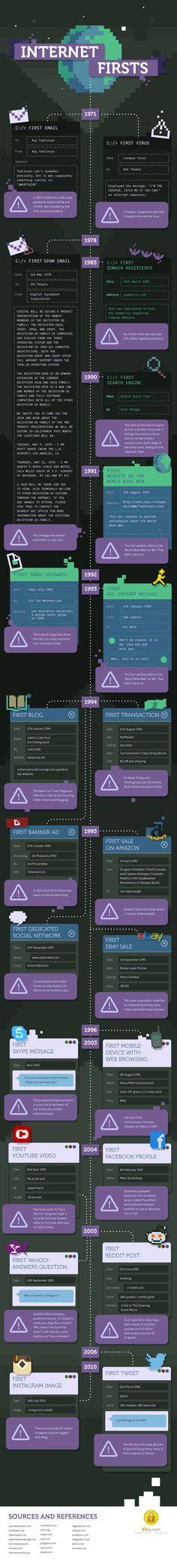 Dans cette infographie, vous allez retrouver les grandes étapes de la construction du web tel qu'on le connaît. Séquence émotion. #internet