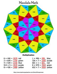 Mandala Math Worksheets Bundle includes these products: Addition: Addition Mandala Math Color by Number + Addition Mandala Math Color Math Coloring Worksheets, Maths Puzzles, Math Problems, Multiplication, Math Lessons, Numbers, Mandala, Teaching, Projects
