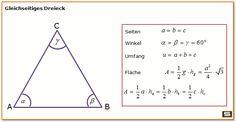 Gleichseitiges Dreieck: Formel zu Flächenberechnung und Umfang