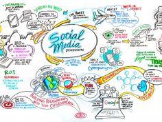 social media marketing seo about