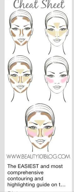 Contouring chart & blush